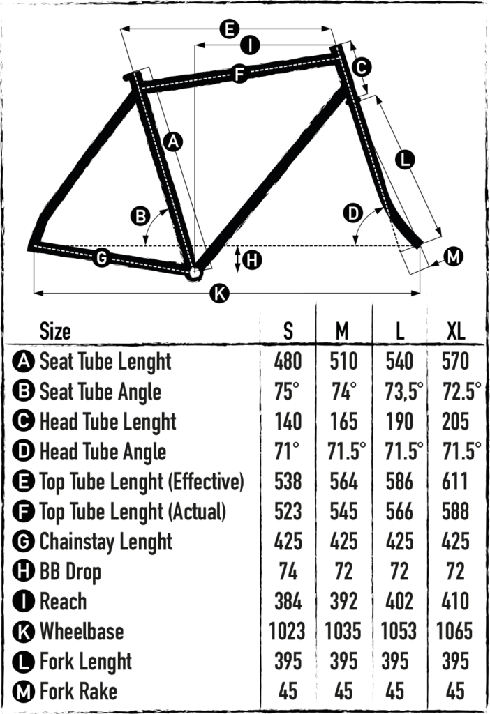 leafcycles rebeltoy geometry chart